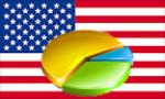 Top des ventes de jeux et consoles aux États-Unis du mois de juillet 2012